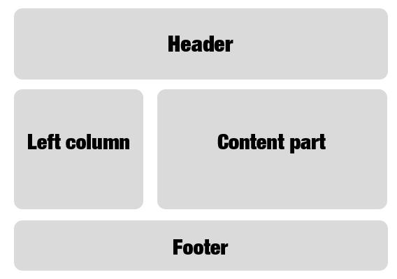 Responsive web design layout